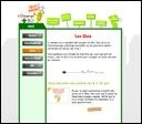 Divers quiz sur le site « L'Internet plus sûr, on se mobilise ! »
